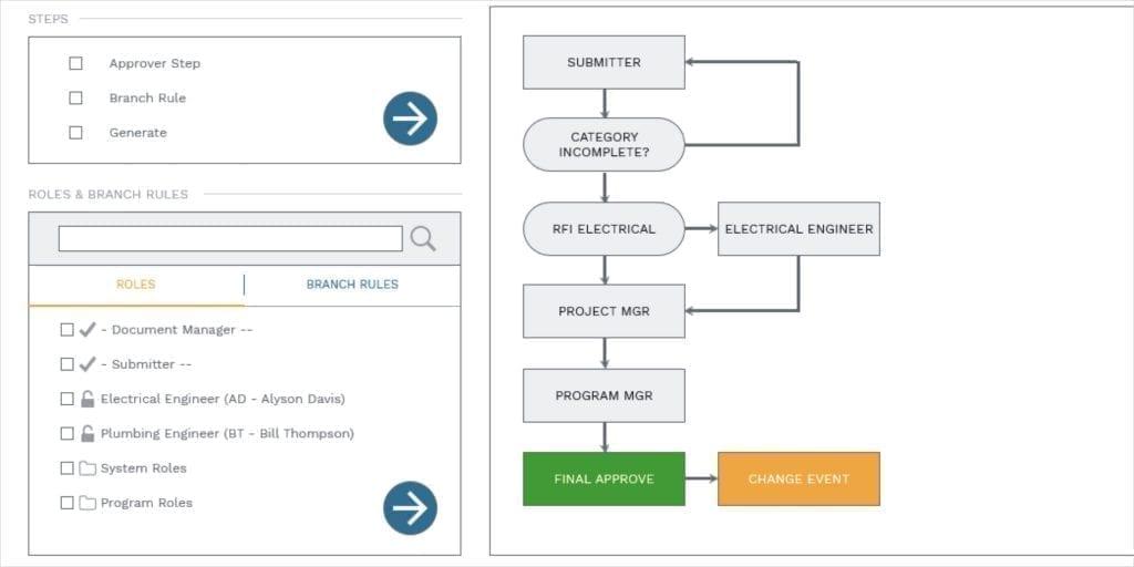 PMWeb Workflow
