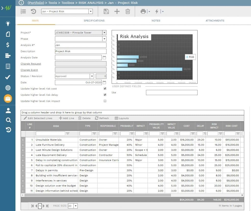 PMWeb 7 Tools Risk Analysis