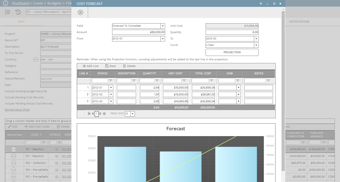 PMWeb Cost Forecasting