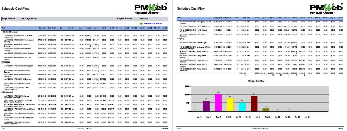 PMWeb 7 Schedule CashFlow