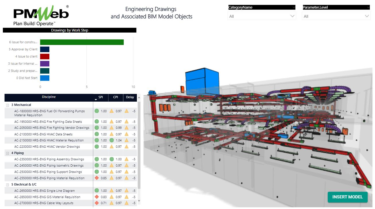 PMWeb 7 Engineering Drawings and Associated BIM Model Objects