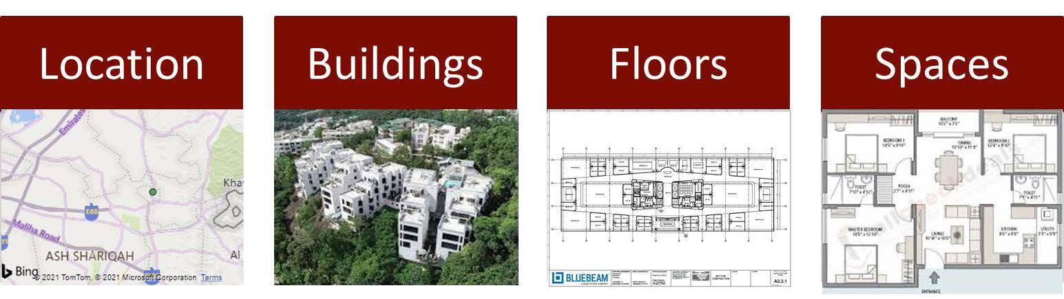 PMWeb 7 Location Building Floors Spaces