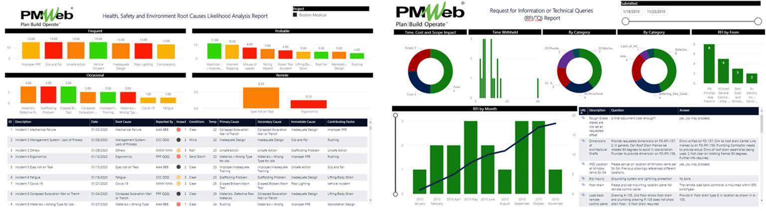 PMWeb 7 Health, Safety and Environment Root Causes Likelihood Analysis Report  PMWeb 7 Request For Information or Technical Queries (RFI/TQ) Report