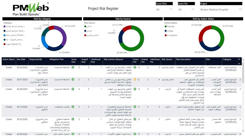 PMWeb Project Risk Register