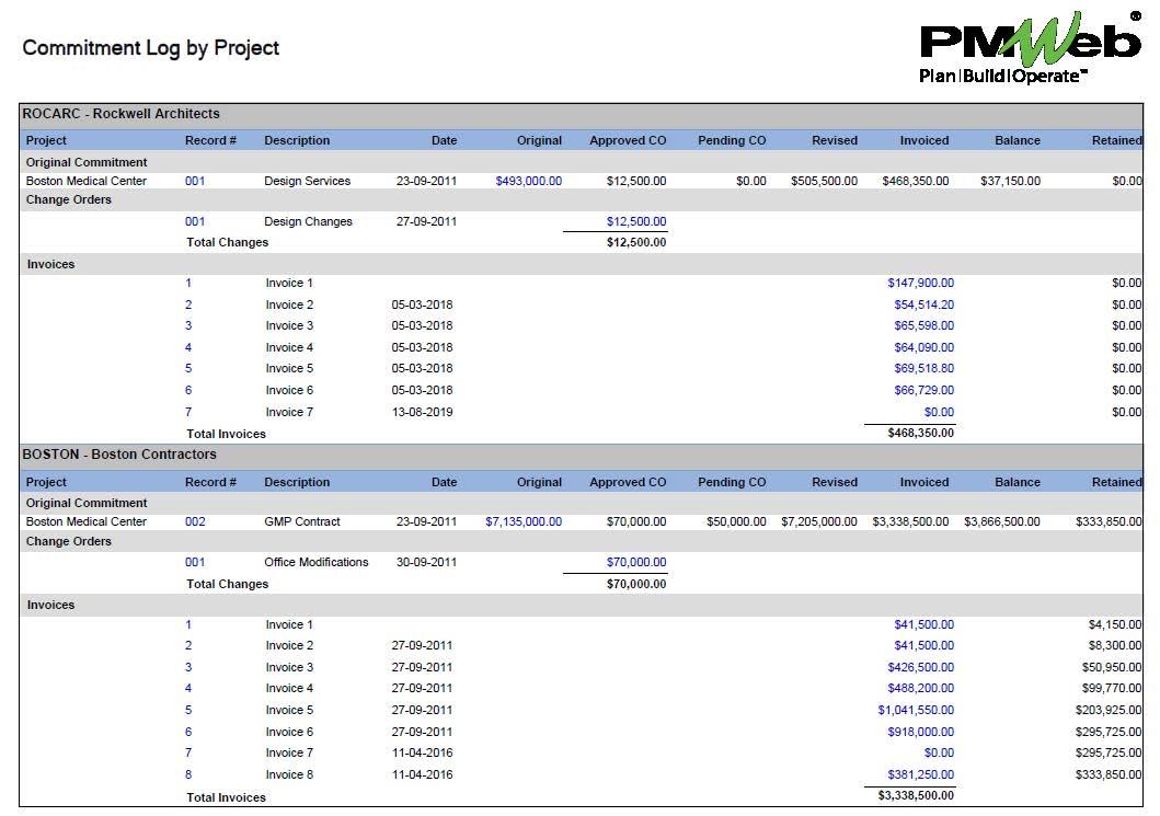 PMWeb 7 Commitment Log by Project