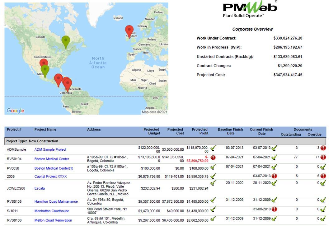 PMWeb 7 Corporate Overview